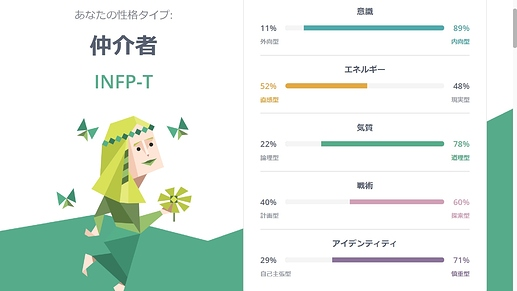 %E6%80%A7%E6%A0%BC%E8%A8%BA%E6%96%AD%E7%B5%90%E6%9E%9CINFP-T